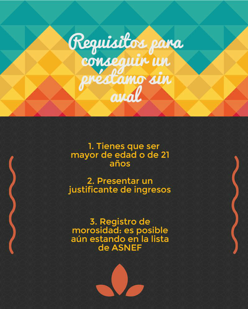 requisitos prestamo sin aval